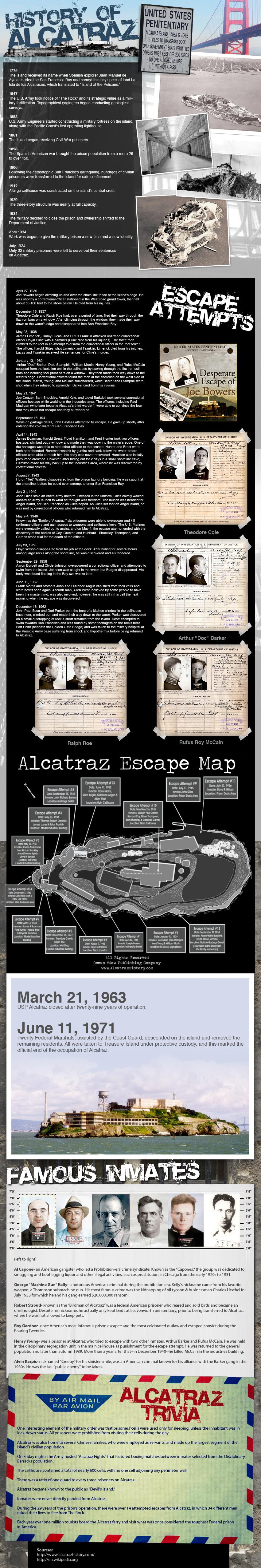 history-of-alcatraz-infographic